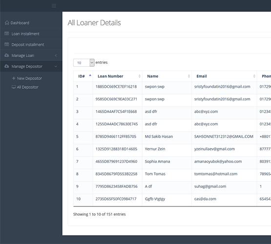 website design & development Multipurpose NGO STAFF Features
